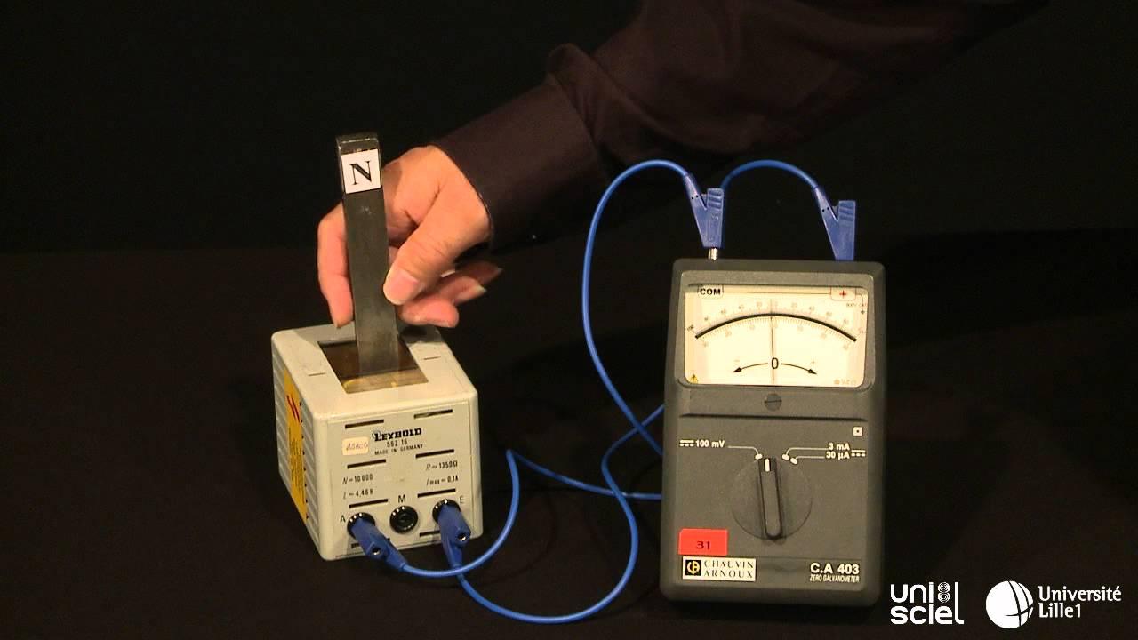 Principe de fonctionnement d 39 un g n rateur lectrique youtube - Fonctionnement d un refrigerateur ...
