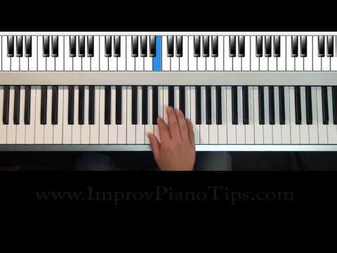 How to play: Tears Always Win- Piano- Alicia Keys [EASY]