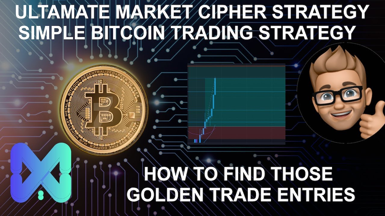 SIMPLE BITCOIN TRADING STRATEGY | HOW TO FIND THE BEST TRADES