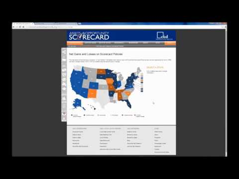2016 Assets & Opportunity Scorecard Walkthrough - Home Page and Key Resources