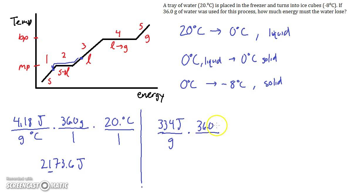 Heating Curves and Energy Calculations - YouTube