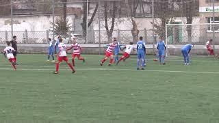 U 17 ДЮСШ им Горпинко Полтава Горняк Спорт 1 1 Голы