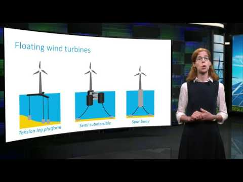 Future Trends In Wind Energy - Sustainable Energy - TU Delft