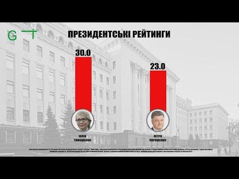 Юлії Тимошенко...