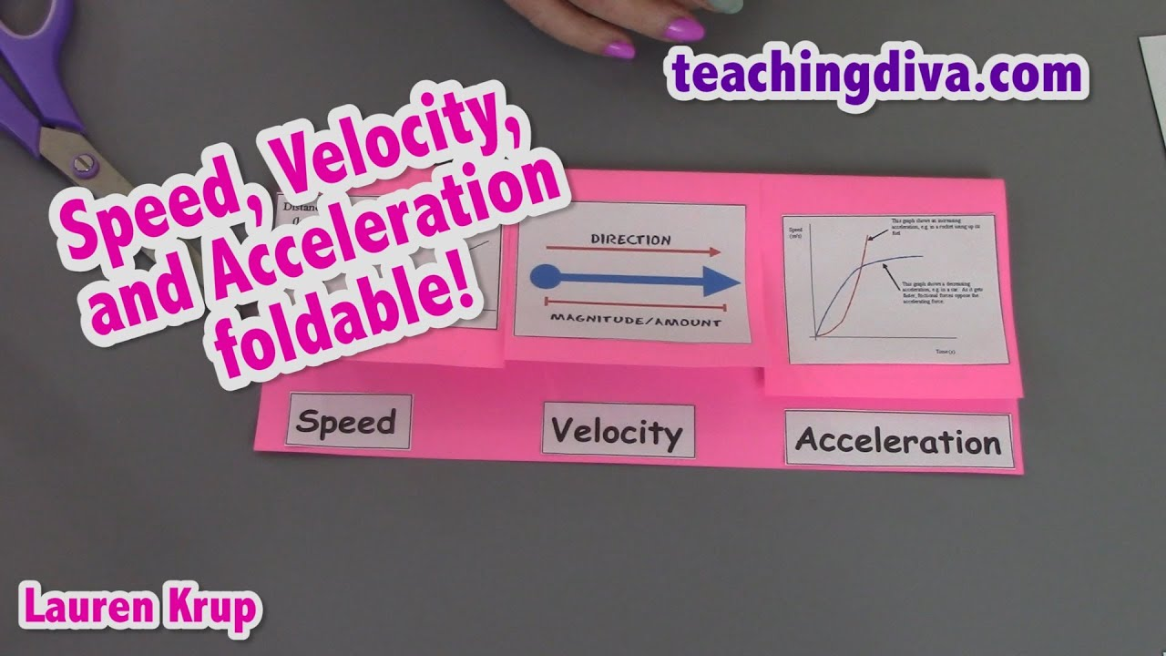 Physics- Motion , spped and acceleration?