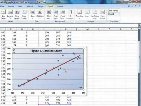 Create a Scatter Diagram Using MS Excel 2007  YouTube