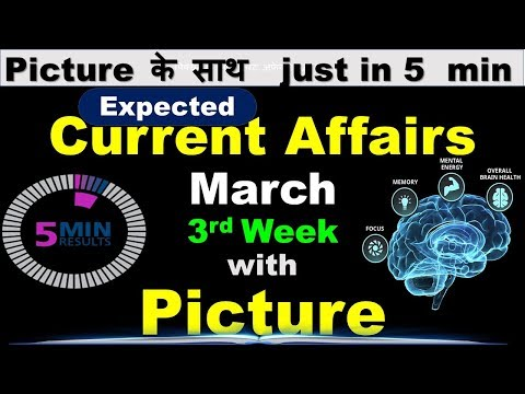Expected March 3rd week current affairs with picture for any competitive exam .