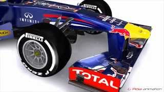 Formula 1 (2013 rule changes explained)