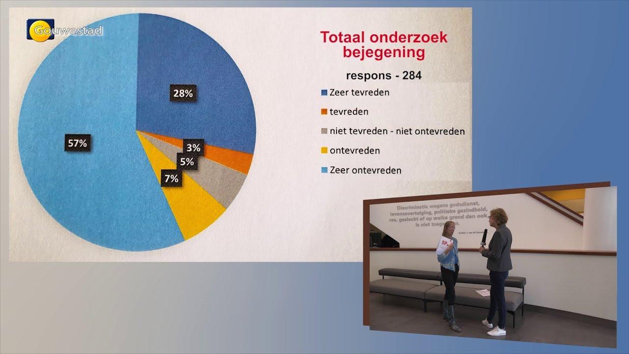 Zwartboek SP 'Bejegening gemeente Gouda