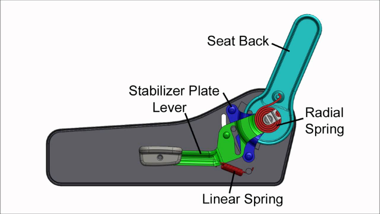 how it works seat back adjuster [ 1280 x 720 Pixel ]