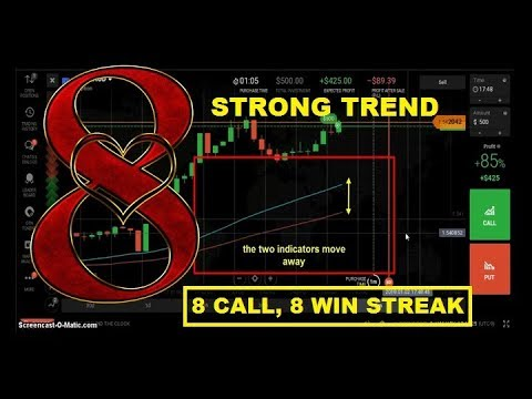 STRONG TREND – 8 call 8 win – iq options strategy