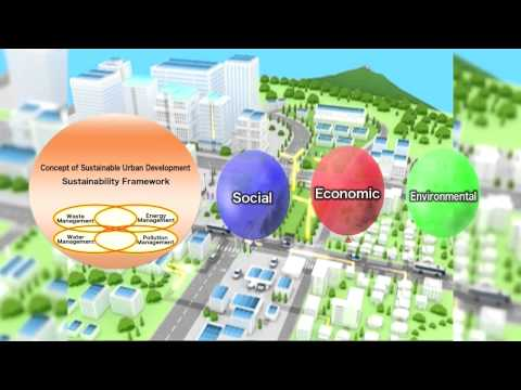 Methodology of Sustainable Urban Development -Kitakyushu Model-
