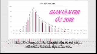 Quả bom giáo dục ở Hà Giang đã nổ - Chữa điểm trên bài thi có thể bị phạt tù 1-20 năm
