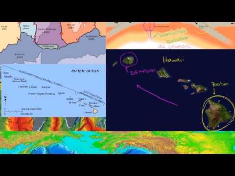 Hawaii Adaları'nın Oluşumu
