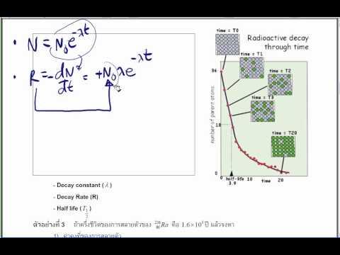 [ฟิสิกส์2] ฟิสิกส์นิวเคลียร์ by พี่เคน