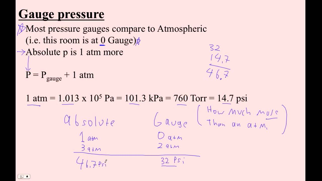 Absolute pressure - formula and calculation examples 20