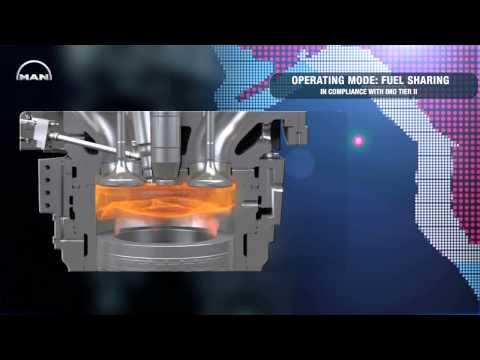 MAN L35/44DF Dual Fuel Engine