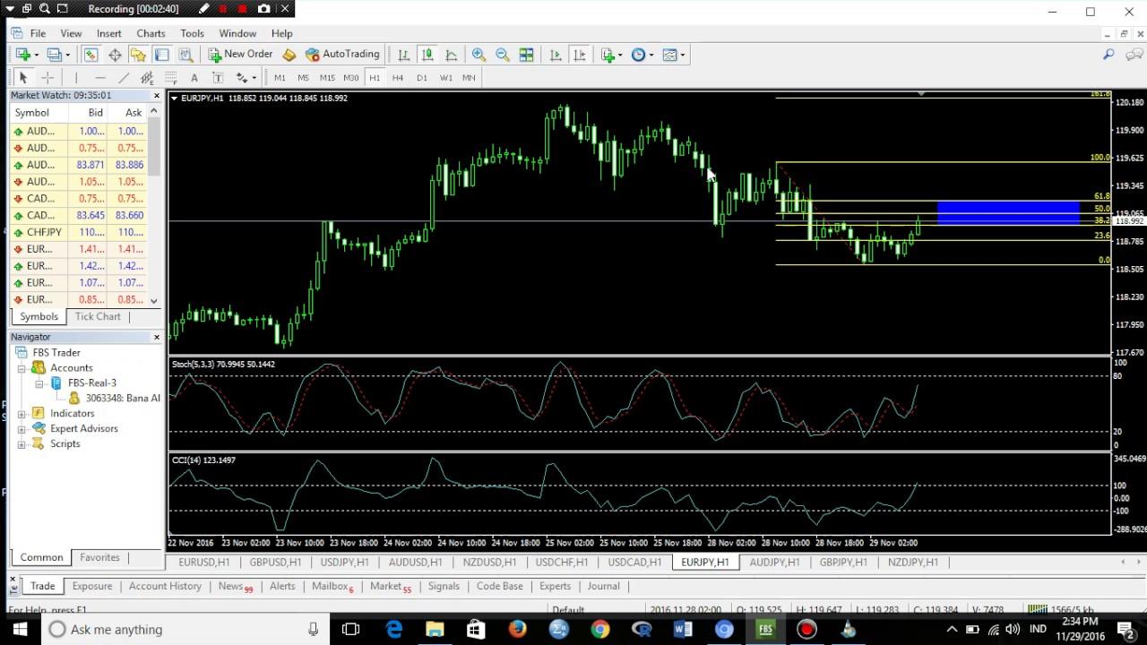 Adx indicator strategi opsi biner b opsi biner