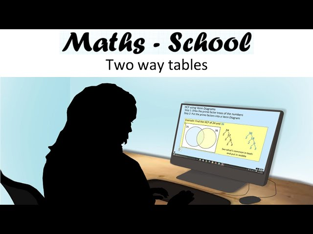 Using Two Way Tables to solve maths problems for GCSE Maths revision (Maths - School)