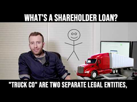 What's A Shareholder Loan (Canada)?