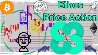 Ethos (BQX/BTC) + BTC/ETH/LTC Technical Analysis!