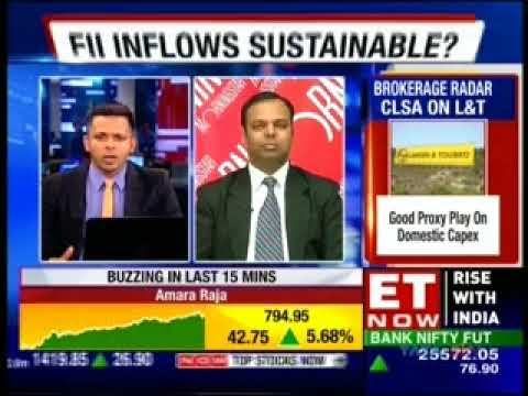 FII's influence reducing on our markets