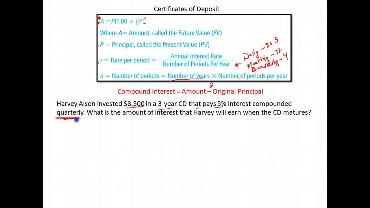 Business math a workbook 28 certificate of deposit youtube business math a workbook 28 certificate of deposit 1betcityfo Image collections