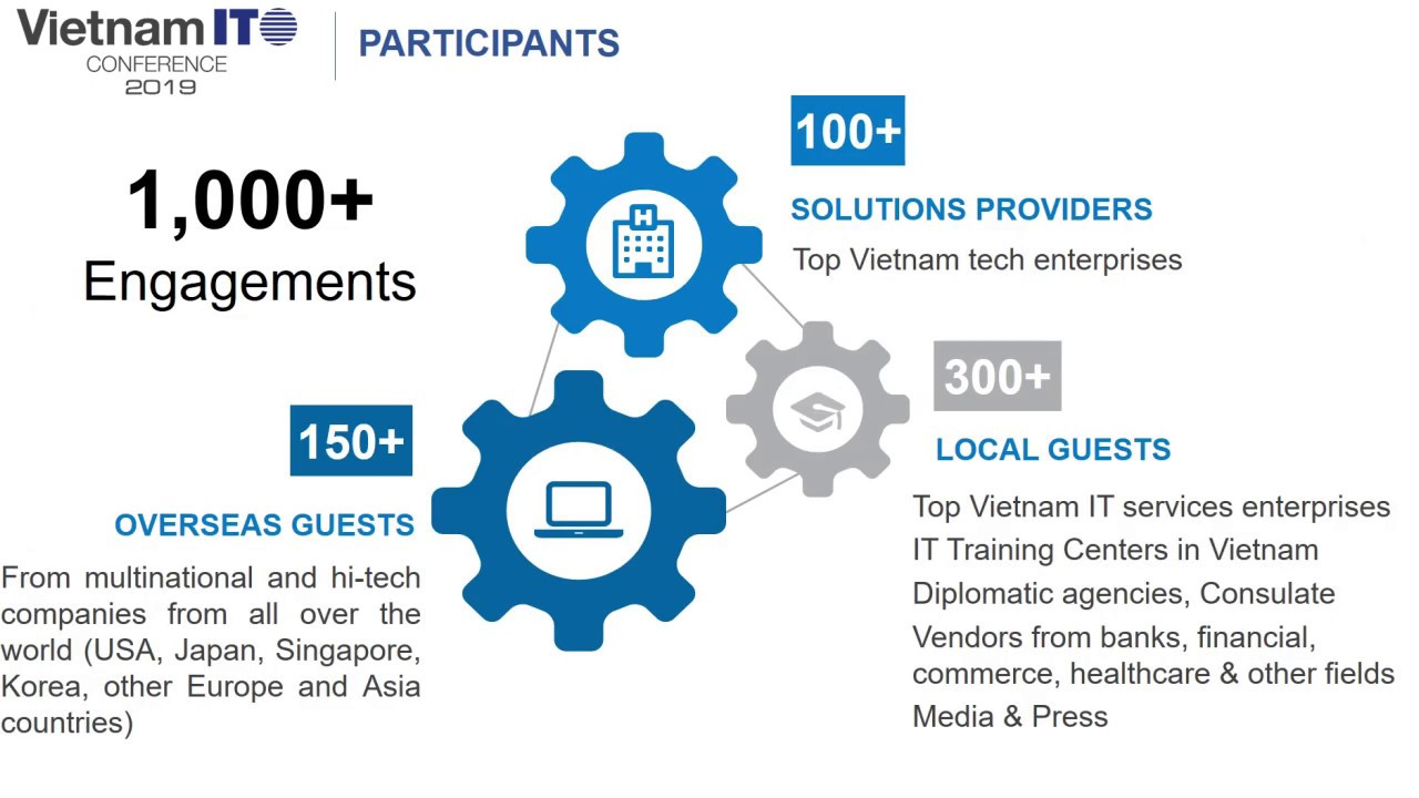VNITO (Oct 2019), Vietnam ITO Conference, Ho Chi Minh