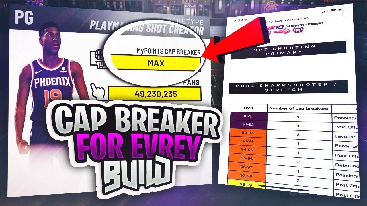 NBA 2K19 HOW TO FIND OUT HOW MUCH BARS YOU NEED ALL THE WAY TO 99 EVERY CAP  BREAKER FOR YOUR BUILD!