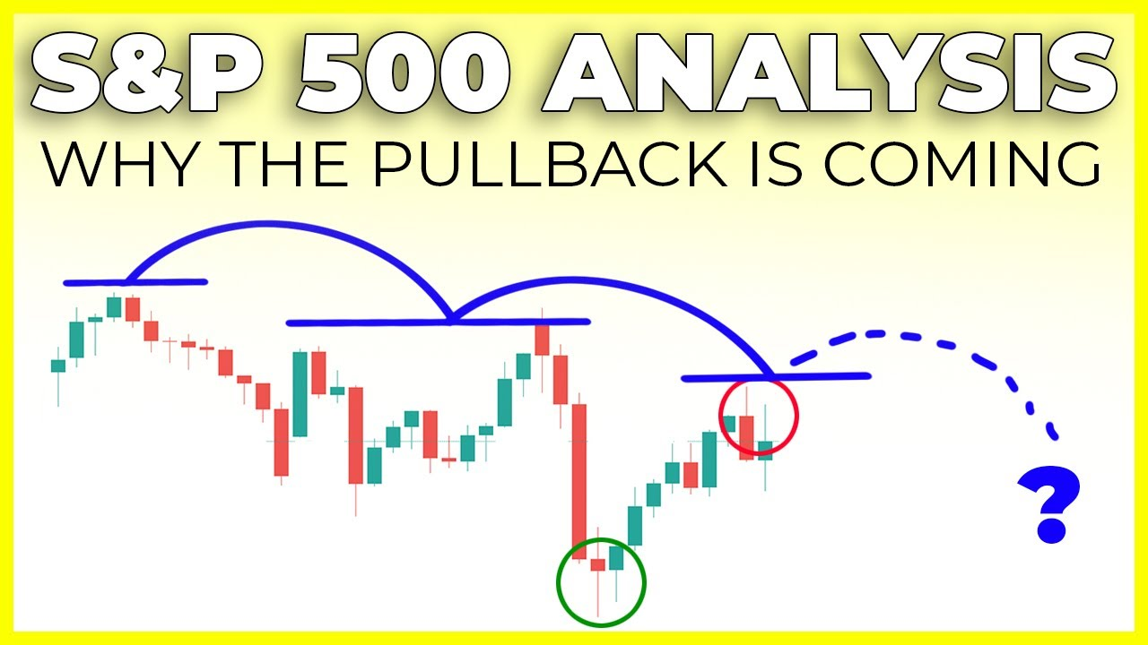 SP500 GETTING TOPPY (📈 Be Prepared For A Pullback 📉)    S&P 500 Technical Analysis