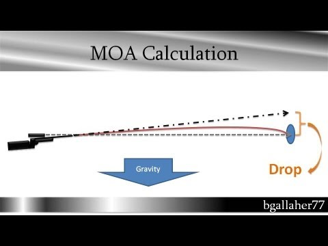 Calc Bullet Drop in MOA or Clicks come up ballistics - YouTube