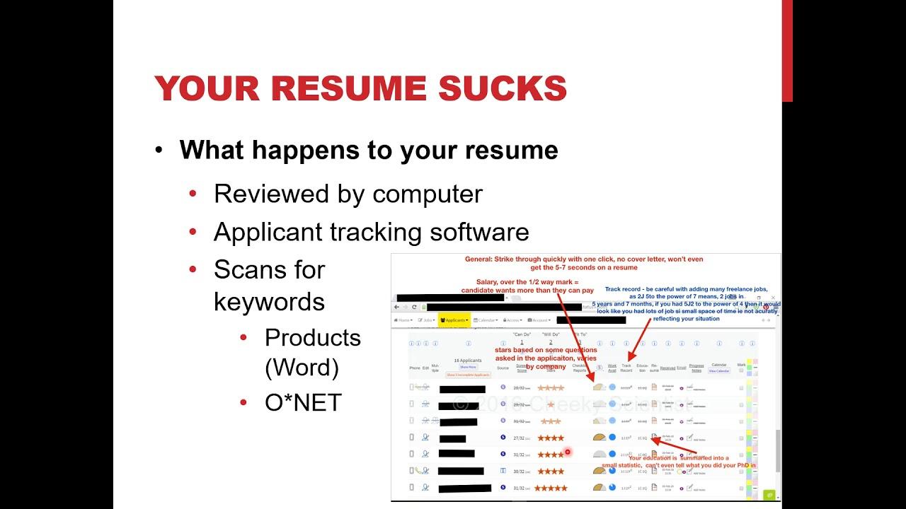 Pimp My Resume Youtube