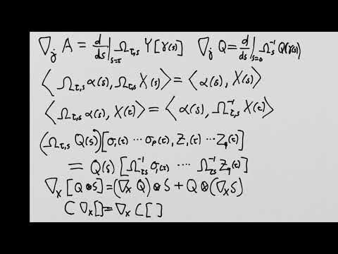 What is General Relativity? Lesson 15 The covariant derivative of a (p,q)-rank tensor