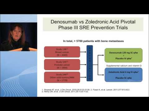 Bone Directed Therapy In Breast Cancer - Russell