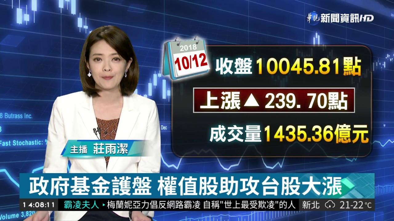 政府基金護盤 權值股助攻臺股大漲  華視新聞 20181012 - YouTube