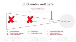 SEO and the Sales Funnel