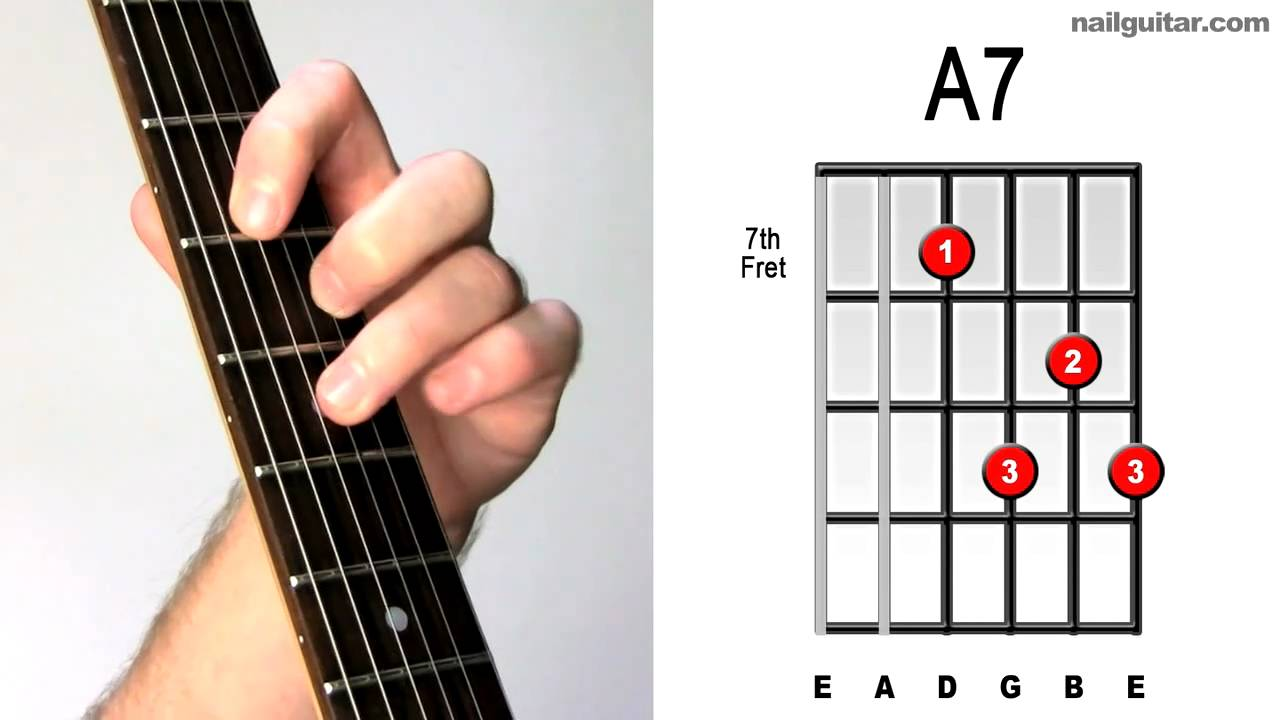 A7 How To Play Essential Acoustic Electric Guitar Bar Chords