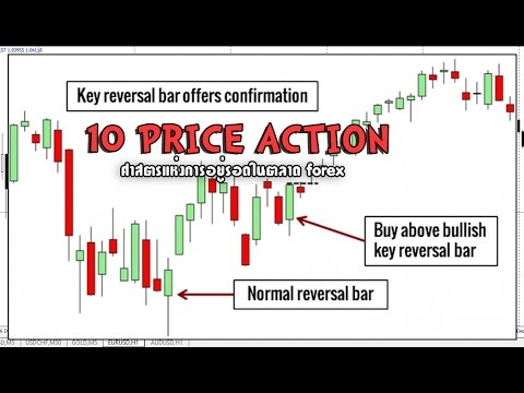 Price action forex justin