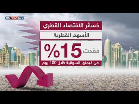 قطر تواصل خسائرها الاقتصادية  - 20:21-2017 / 9 / 15