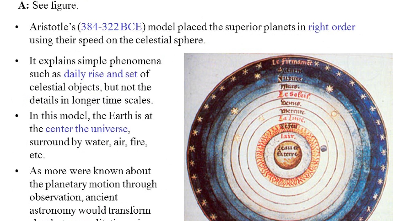 hight resolution of celestial sphere and earth diagram