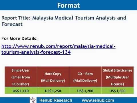 Malaysia Medical Tourism Market Analysis