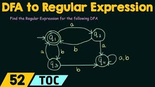 DFA to Regular Expression Conversion