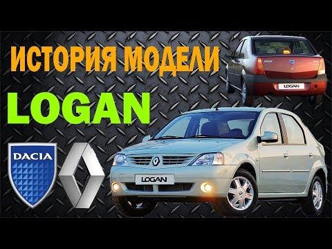 История создания автомобиля Renault (Dacia) Logan.