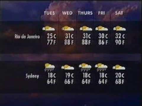 CNN 5 Day Weather Forecast