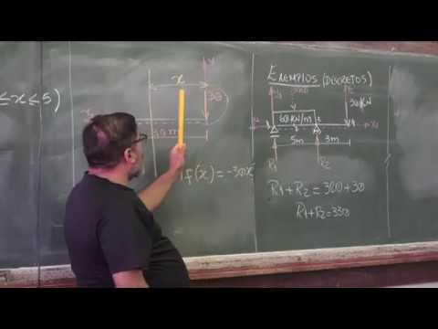 ISOSTÁTICA – Esforços Internos - Continuação- Com Prof. Marcus Vinícius
