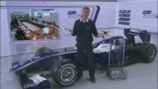 F1 Grand Prix Insights Bahrain 2010