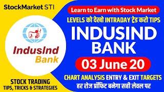 03 june share price target Indusind Bank | Indusind Bank news | INDUSINDBANK stock | forecast tips
