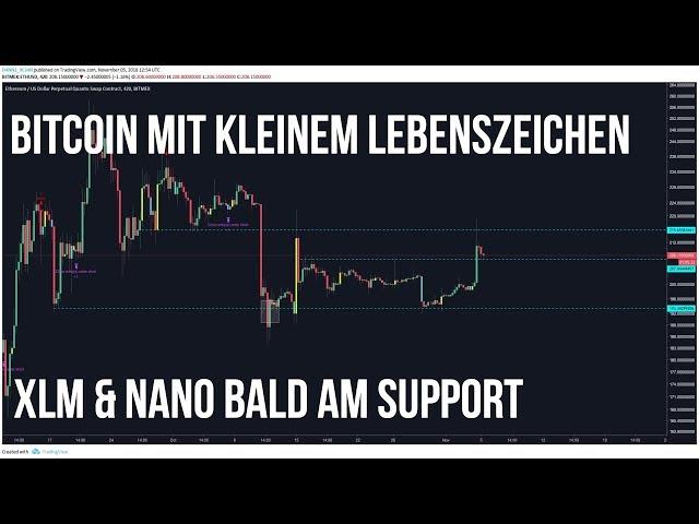 🤷♂️6440$ Bitcoin Bewegung? 🙏Ethereum seitwärts, XLM & NANO bald am Trendsupport