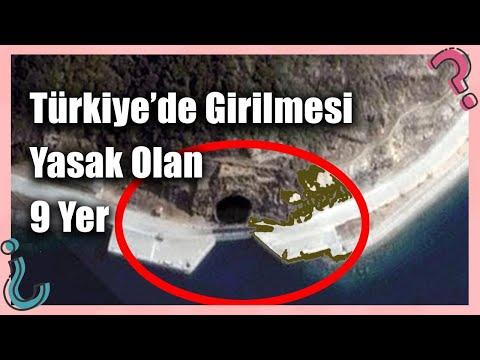 Türkiye'de Girilmesi Yasak