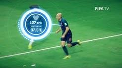 The Hidden Technology of Football